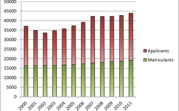 Statistics for medical school
